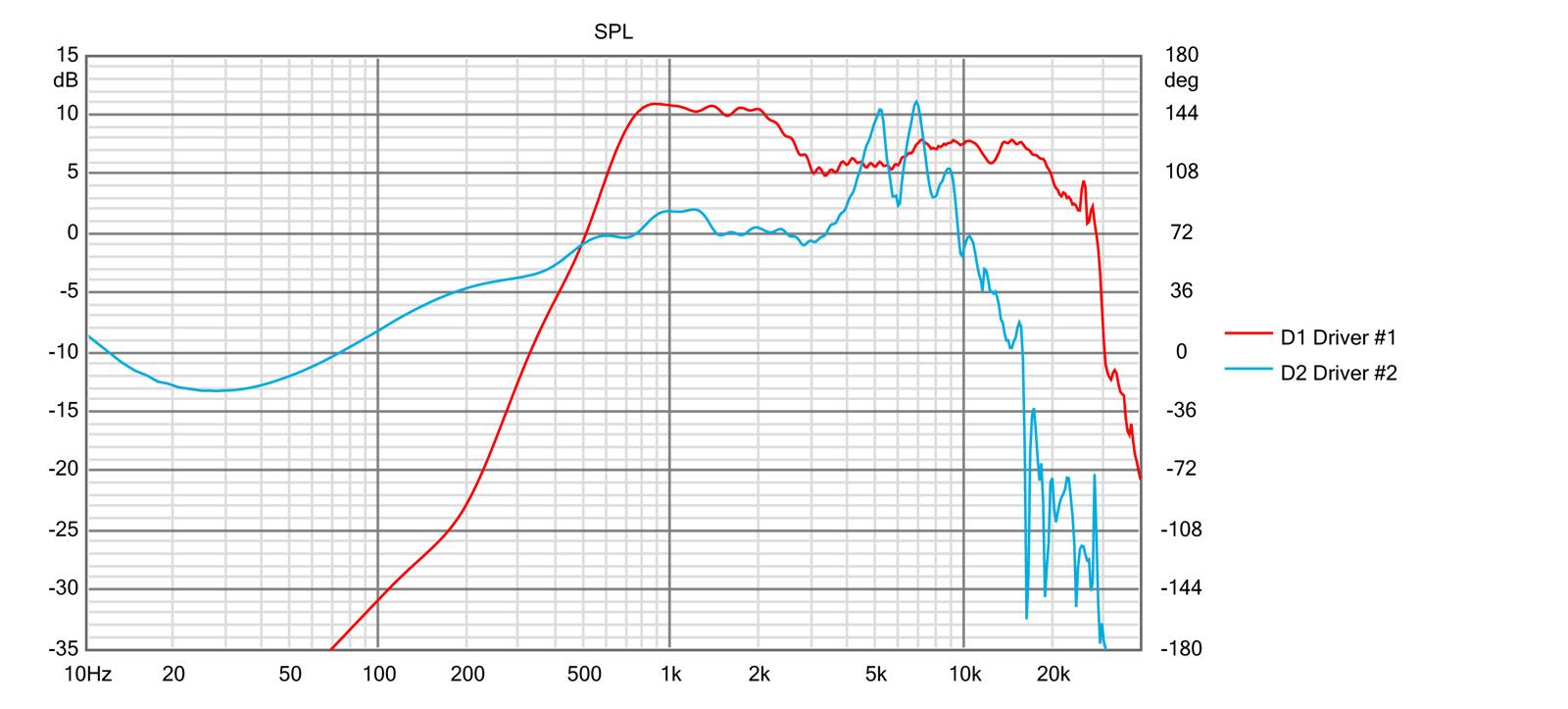 スピーカーの周波数特性を測定するには